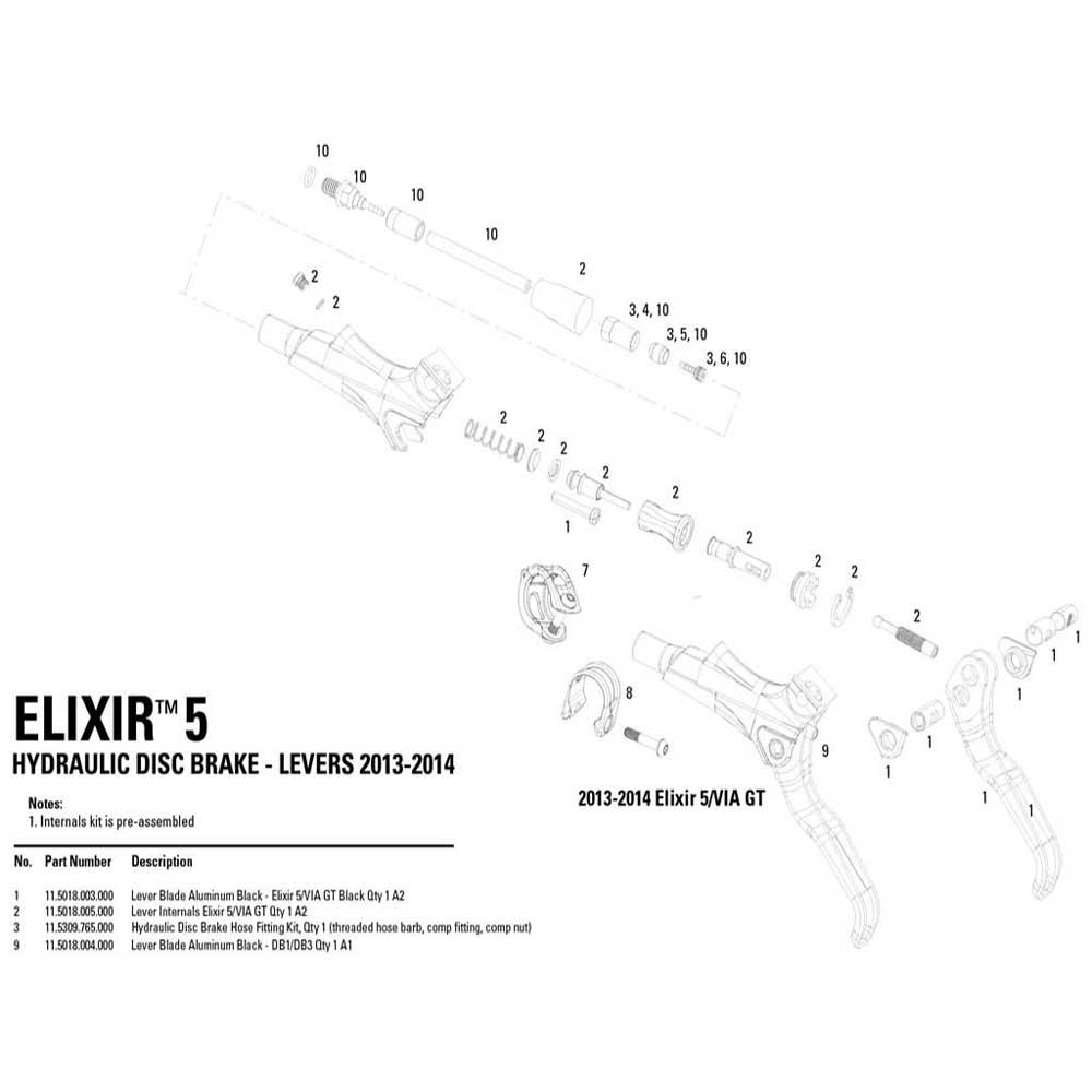 elixir-5