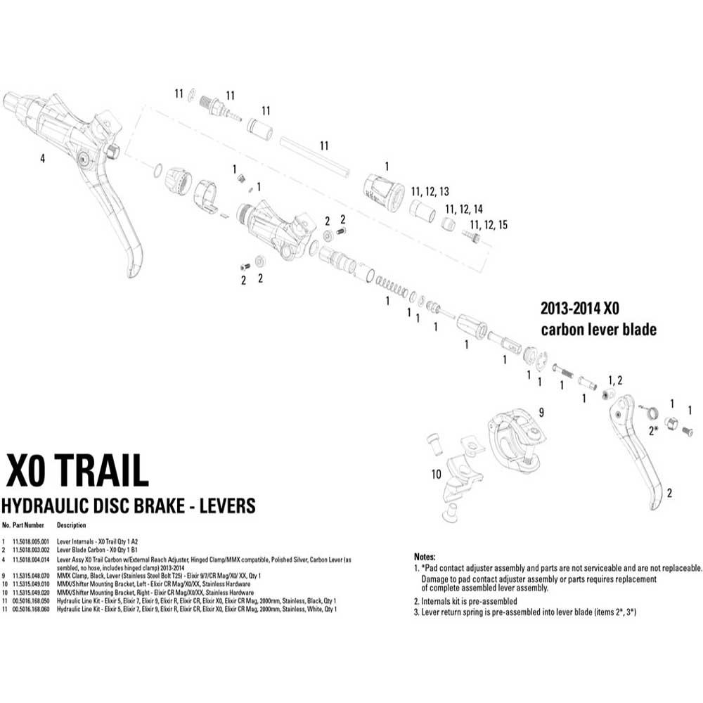 x0-trail