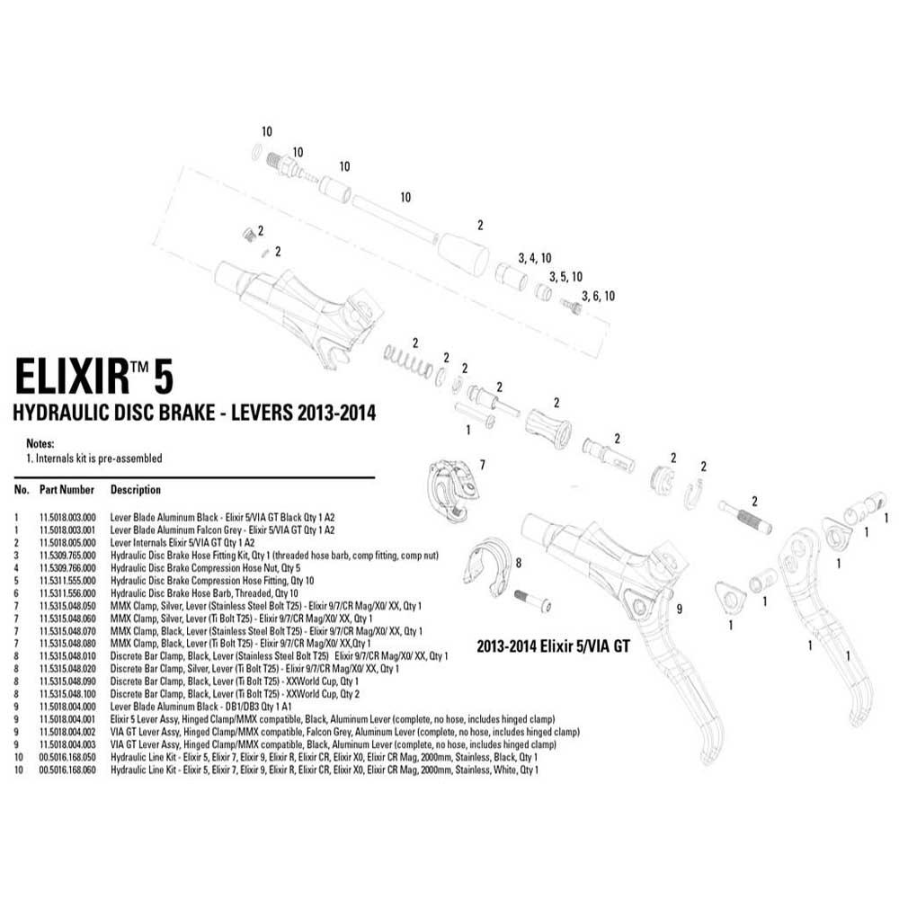 leve-avid-lever-internals-elixir-5-via-gt